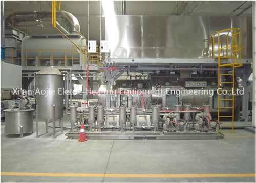 Gas - Electric Hybrid Aluminium Brazing Furnace Refractory Material CE Certificate